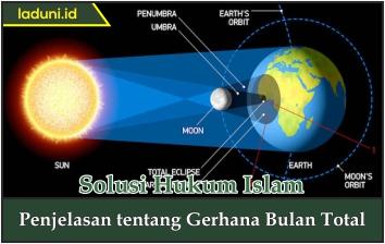 Penjelasan tentang Gerhana Bulan Total