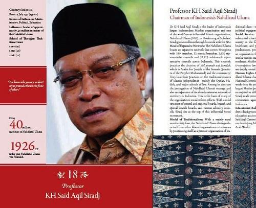 Kiai Said Naik Top 18 dalam 500 Tokoh Muslim Berpengaruh ...