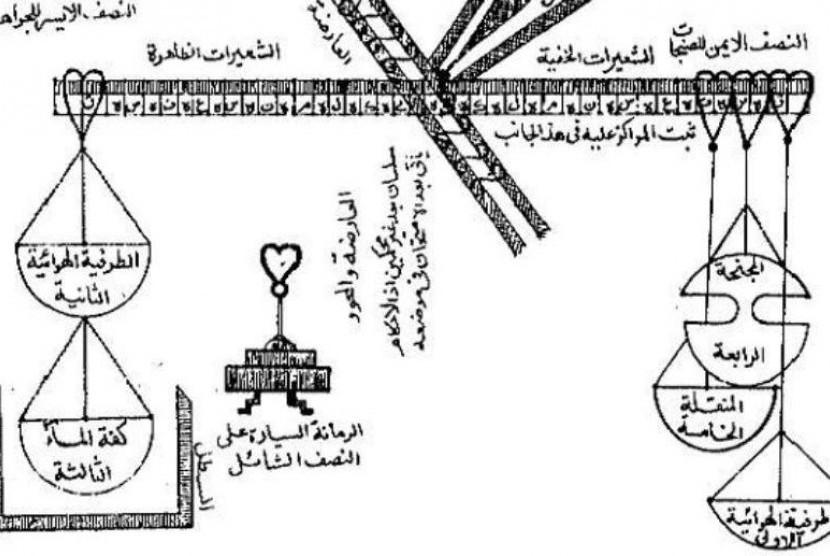 Biografi al-Khazini