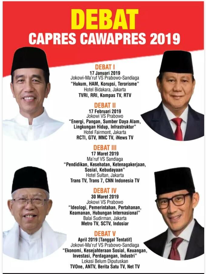 Jadwal Debat Capres Cawapres 2019