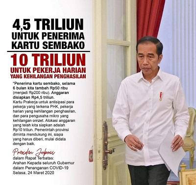Presiden Jokowi Akan Bagikan Kartu Sembako 4,5 Triliun Rupiah